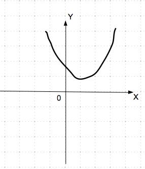 対称移動 点をつなぐ7 数学おじさん oj3math