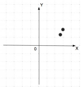 対称移動 点をつなぐ2 数学おじさん oj3math