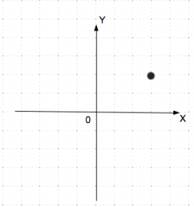 対称移動 点をつなぐ1 数学おじさん oj3math