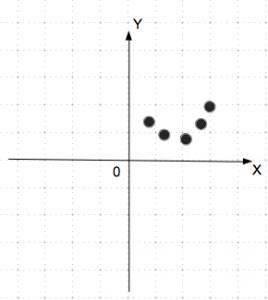 対称移動 点をつなぐ4 数学おじさん oj3math