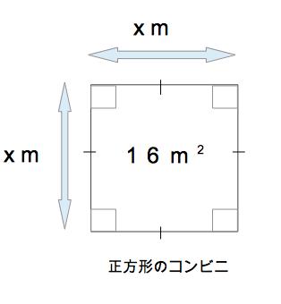 平方根 正方形 xm 数学おじさん oj3math