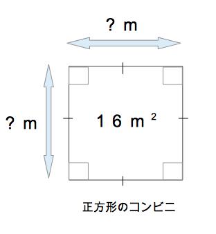 平方根 正方形 一辺は 数学おじさん oj3math