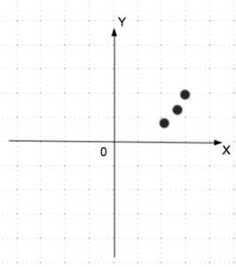 対称移動 点をつなぐ3 数学おじさん oj3math