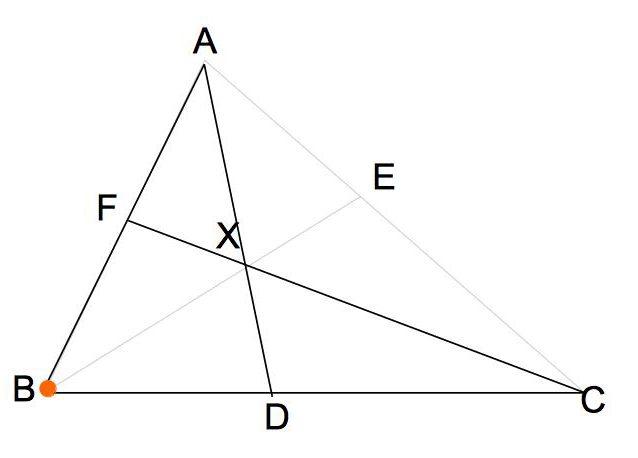 メネラウスの定理の図2