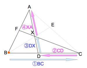 メネラウスの定理の図5