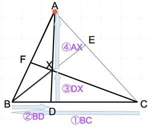 メネラウスの定理 3歩目 数学おじさん oj3math