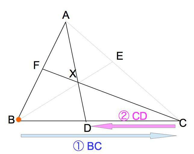 メネラウスの定理の図4