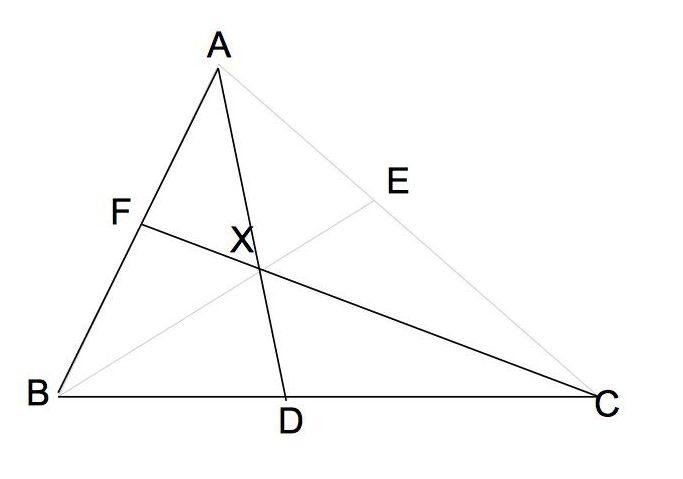 メネラウスの定理の図1
