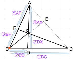メネラウスの定理 4歩目 数学おじさん oj3math