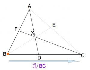 メネラウスの定理の図3