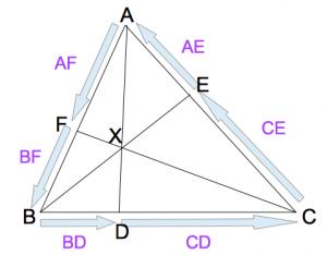 チェバの定理2 数学おじさん oj3math