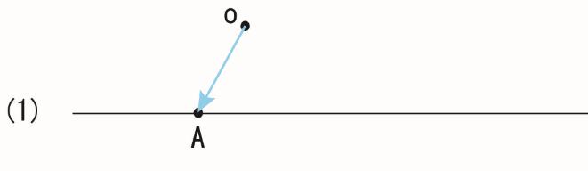 ベクトルと直線 非同一直線上(数学おじさん@oj3math)