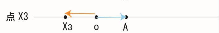 ベクトルで直線3 (数学おじさん@oj3math)