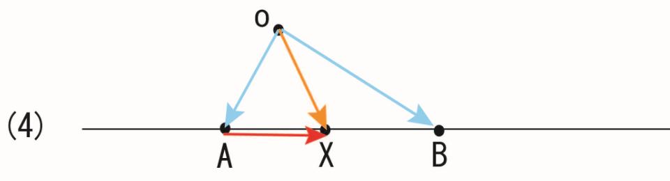 ベクトルを直線(数学おじさん@oj3math)