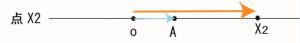 ベクトル 直線(数学おじさん@oj3math)