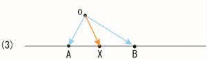 ベクトルと直線 (数学おじさん@oj3math)