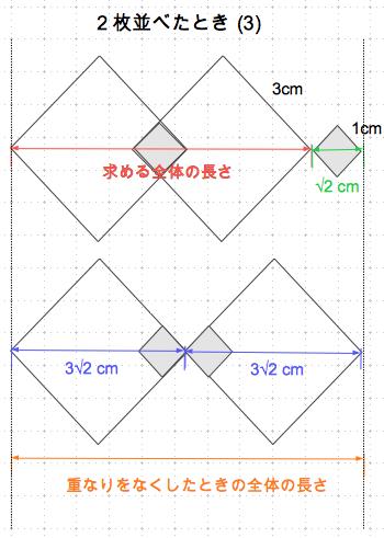 平方根の利用 全体の長さ2-3 数学おじさん oj3math
