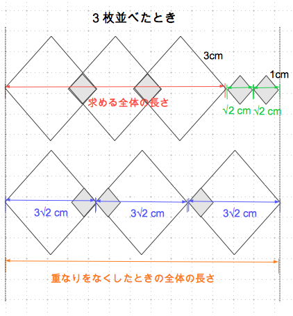 平方根の利用 全体の長さ3 数学おじさん oj3math