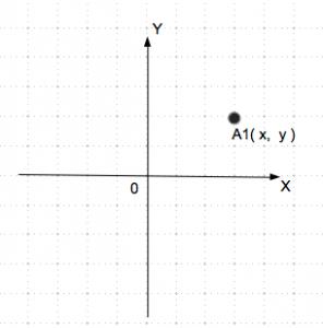 対称移動 準備 数学おじさん oj3math