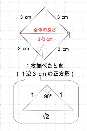 平方根の応用 全体の長さ1 数学おじさん oj3math