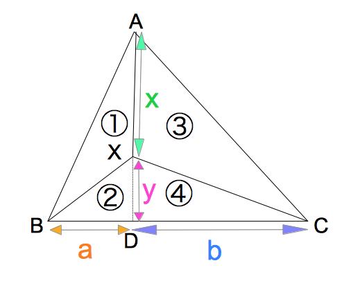 三角形の線分比と面積比パート2−2 数学おじさん oj3math