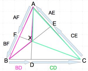 チェバの定理 証明1 数学おじさん oj3math