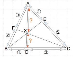 メネラウスの定理 問題 数学おじさん oj3math