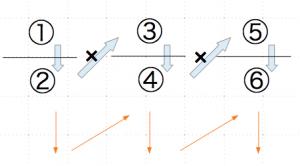チェバの定理3 数学おじさん oj3math