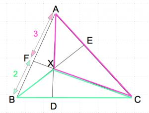 チェバの定理 面積比2 数学おじさん oj3math