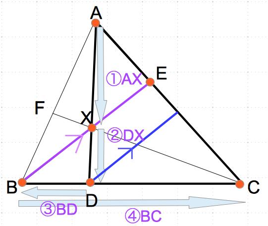 メネラウスの定理 なし5 数学おじさん oj3math
