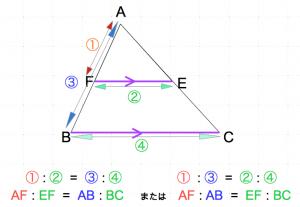 平行と線分比1−3 数学おじさん oj3math