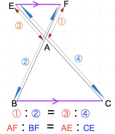 平行と線分比2−2 数学おじさん oj3math