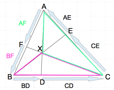 チェバの定理 証明2 数学おじさん oj3math