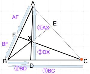 メネラウスの定理1−4 数学おじさん oj3math