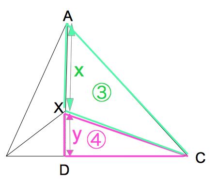 三角形ACD 数学おじさん oj3math