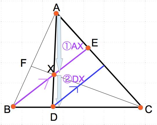 メネラウスの定理 なし4 数学おじさん oj3math
