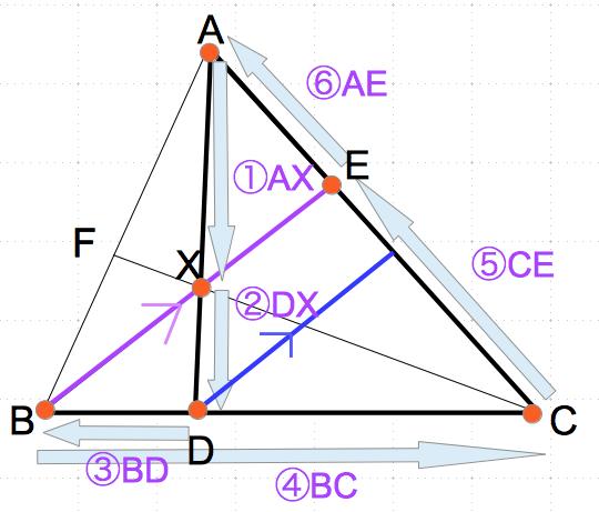 メネラウスの定理 なし6 数学おじさん oj3math