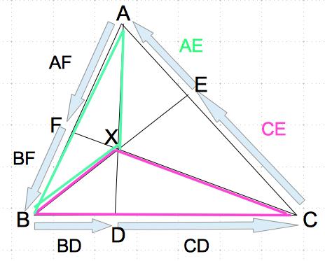 チェバの定理 証明3 数学おじさん oj3math