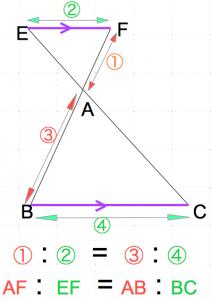 平行と線分比2−3 数学おじさん oj3math