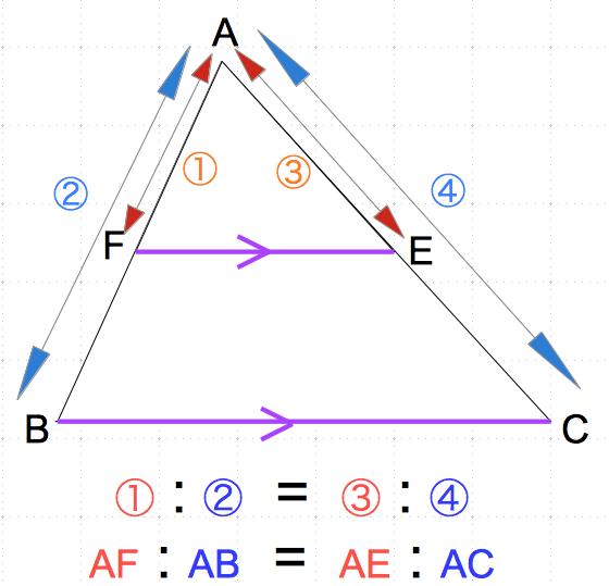 平行と線分比1−1 数学おじさん oj3math