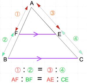 平行と線分比1−2 数学おじさん oj3math