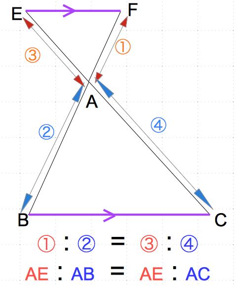 平行と線分比2−1 数学おじさん oj3math